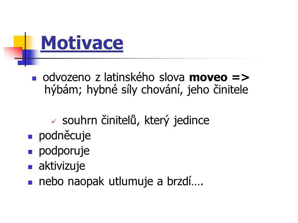 odvozeno z latinského slova moveo => hýbám; hybné síly chování, jeho činitele souhrn činitelů, který jedince podněcuje podporuje aktivizuje nebo naopa