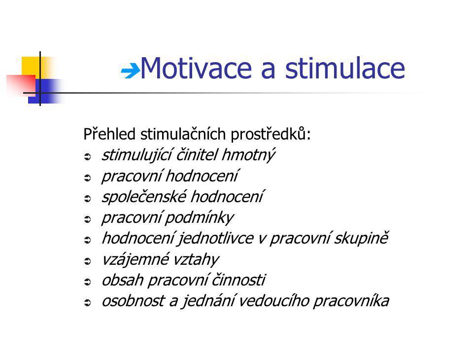 Přehled stimulačních prostředků:  stimulující činitel hmotný  pracovní hodnocení  společenské hodnocení  pracovní podmínky  hodnocení jednotlivce