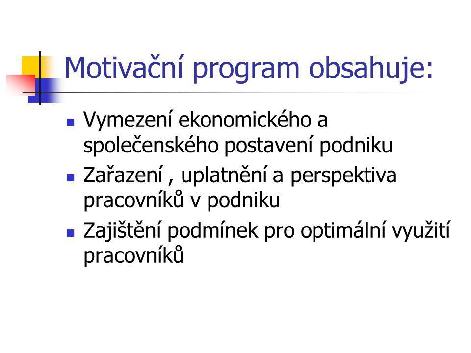 Motivační program obsahuje: Vymezení ekonomického a společenského postavení podniku Zařazení, uplatnění a perspektiva pracovníků v podniku Zajištění p