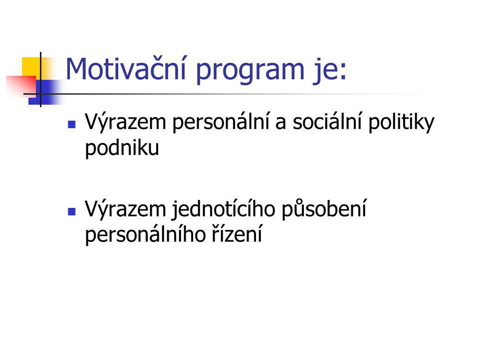 Motivační program je: Výrazem personální a sociální politiky podniku Výrazem jednotícího působení personálního řízení