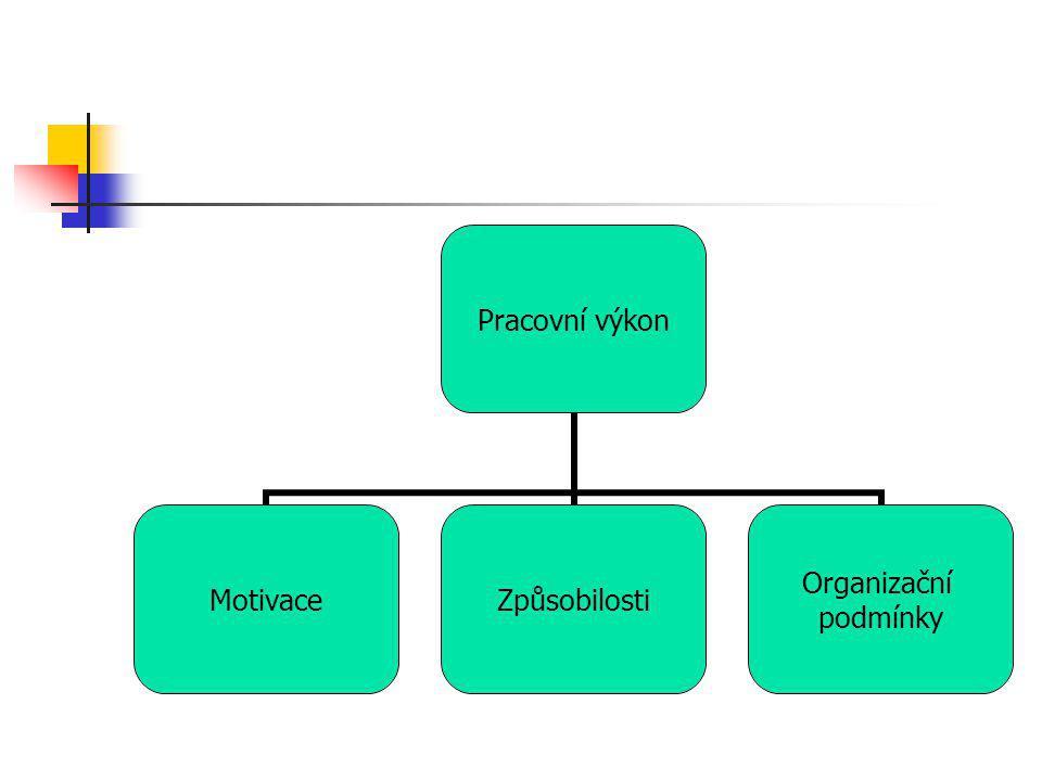 Teorie zaměřené na poznání motivačních příčin Maslowova teorie hierarchie potřeb Herzbergova teorie dvou faktorů Alderferova teorie tří kategorií potřeb McClellandova teorie potřeby dosáhnout úspěchu