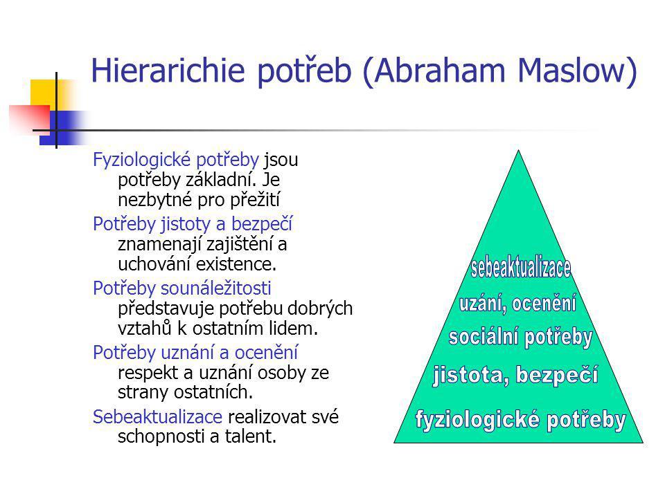 Hierarichie potřeb (Abraham Maslow) Fyziologické potřeby jsou potřeby základní. Je nezbytné pro přežití Potřeby jistoty a bezpečí znamenají zajištění