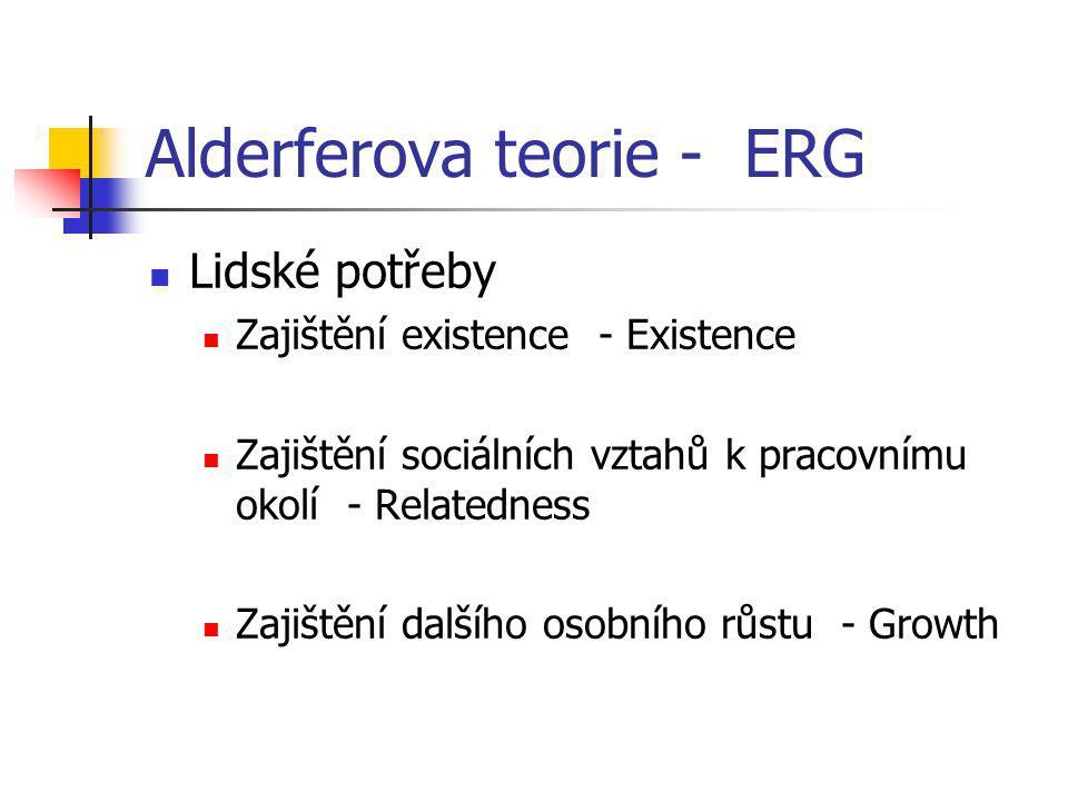 Alderferova teorie - ERG Lidské potřeby Zajištění existence - Existence Zajištění sociálních vztahů k pracovnímu okolí - Relatedness Zajištění dalšího
