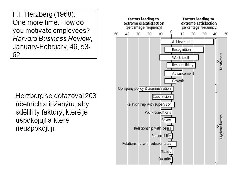 Herzberg se dotazoval 203 účetních a inženýrů, aby sdělili ty faktory, které je uspokojují a které neuspokojují. F.I. Herzberg (1968). One more time: