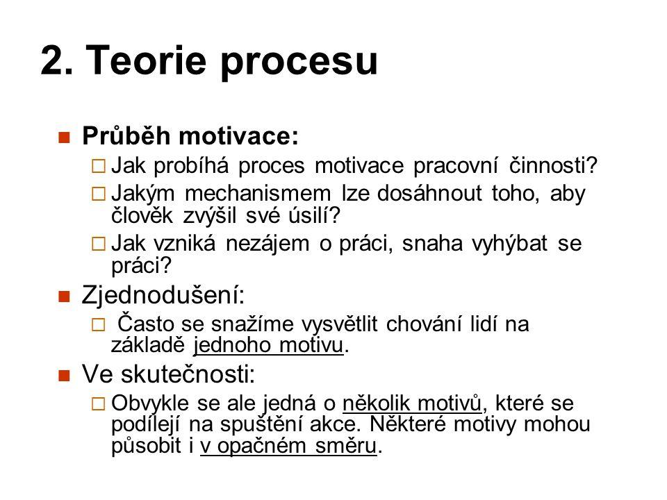 2. Teorie procesu Průběh motivace:  Jak probíhá proces motivace pracovní činnosti?  Jakým mechanismem lze dosáhnout toho, aby člověk zvýšil své úsil