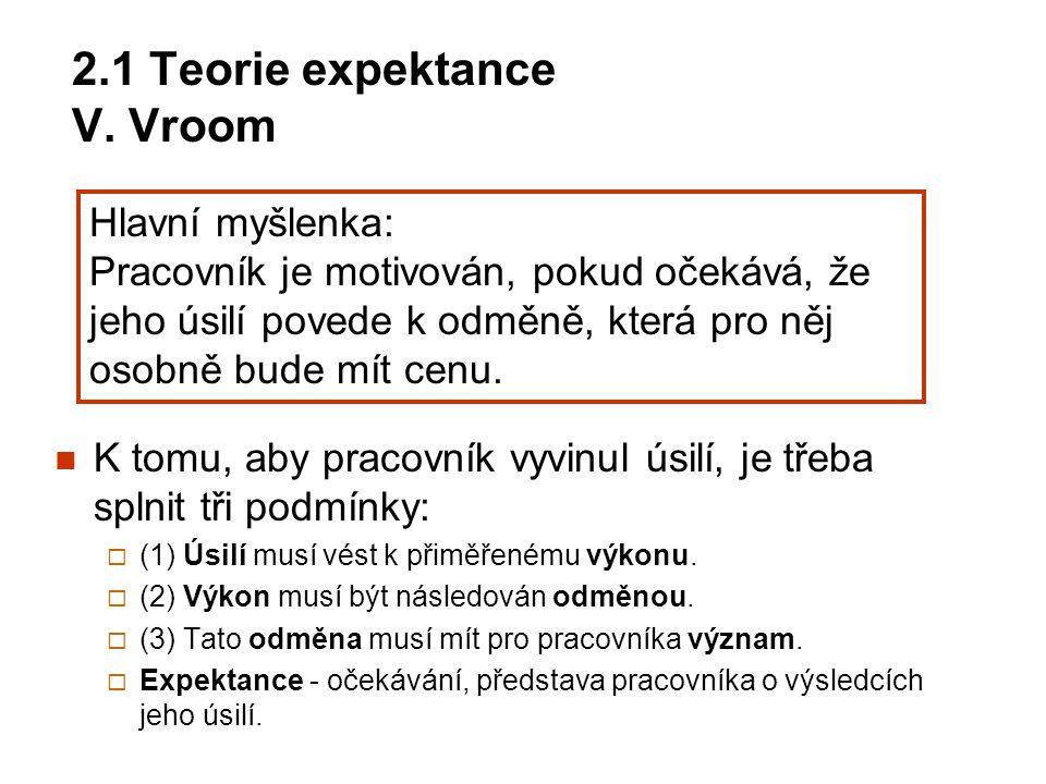 2.1 Teorie expektance V. Vroom K tomu, aby pracovník vyvinul úsilí, je třeba splnit tři podmínky:  (1) Úsilí musí vést k přiměřenému výkonu.  (2) Vý