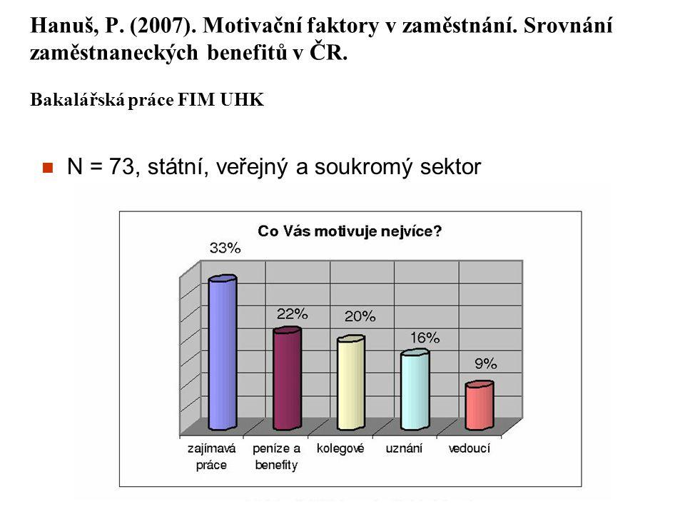 Hanuš, P. (2007). Motivační faktory v zaměstnání. Srovnání zaměstnaneckých benefitů v ČR. Bakalářská práce FIM UHK N = 73, státní, veřejný a soukromý