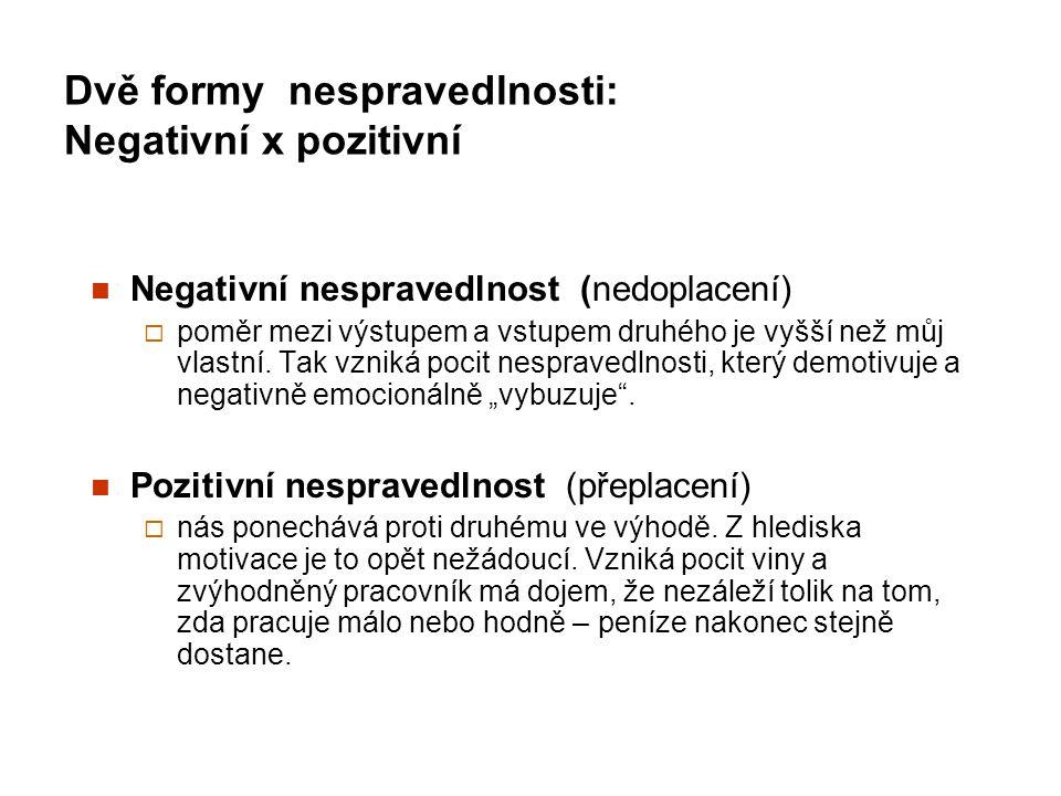 Dvě formy nespravedlnosti: Negativní x pozitivní Negativní nespravedlnost (nedoplacení)  poměr mezi výstupem a vstupem druhého je vyšší než můj vlast