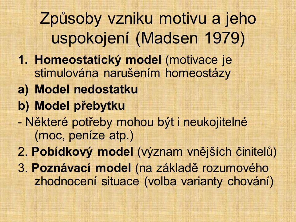 Způsoby vzniku motivu a jeho uspokojení (Madsen 1979) 1.Homeostatický model (motivace je stimulována narušením homeostázy a)Model nedostatku b)Model přebytku - Některé potřeby mohou být i neukojitelné (moc, peníze atp.) 2.