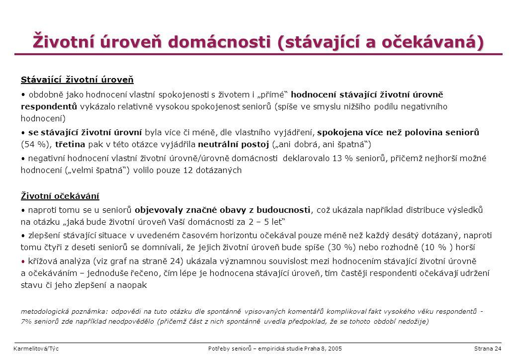 Karmelitová/TýcPotřeby seniorů – empirická studie Praha 8, 2005Strana 24 Životní úroveň domácnosti (stávající a očekávaná) Stávající životní úroveň ob