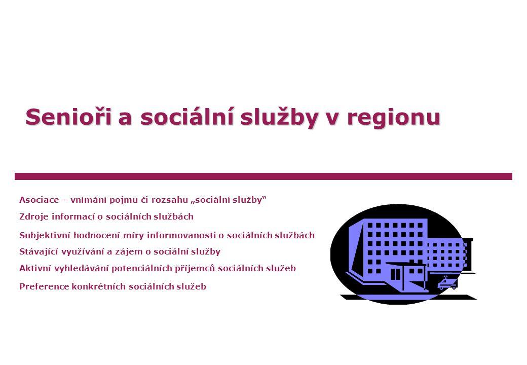 """Senioři a sociální služby v regionu Asociace – vnímání pojmu či rozsahu """"sociální služby"""" Zdroje informací o sociálních službách Subjektivní hodnocení"""