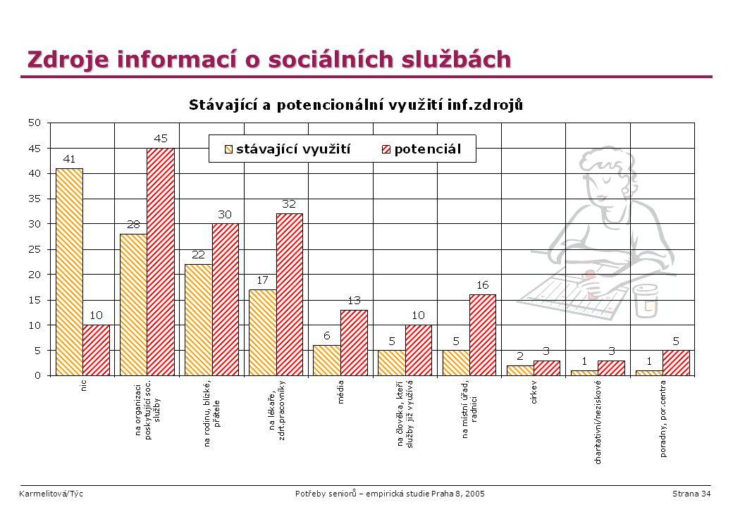 Karmelitová/TýcPotřeby seniorů – empirická studie Praha 8, 2005Strana 34 Zdroje informací o sociálních službách