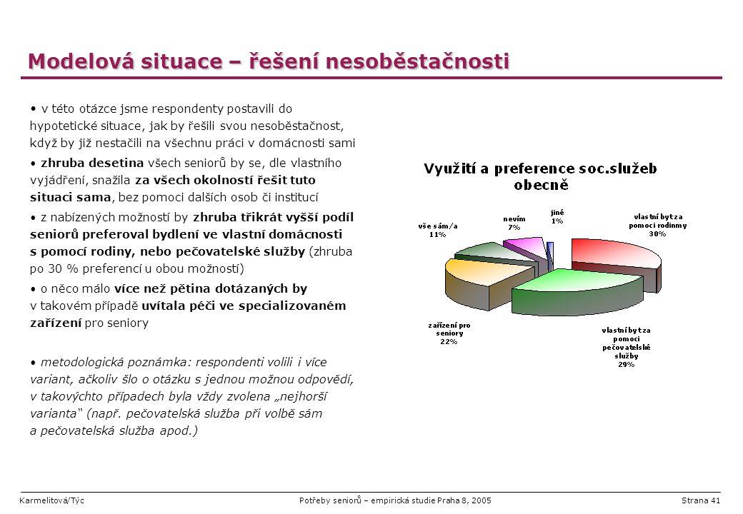 Karmelitová/TýcPotřeby seniorů – empirická studie Praha 8, 2005Strana 41 Modelová situace – řešení nesoběstačnosti v této otázce jsme respondenty post