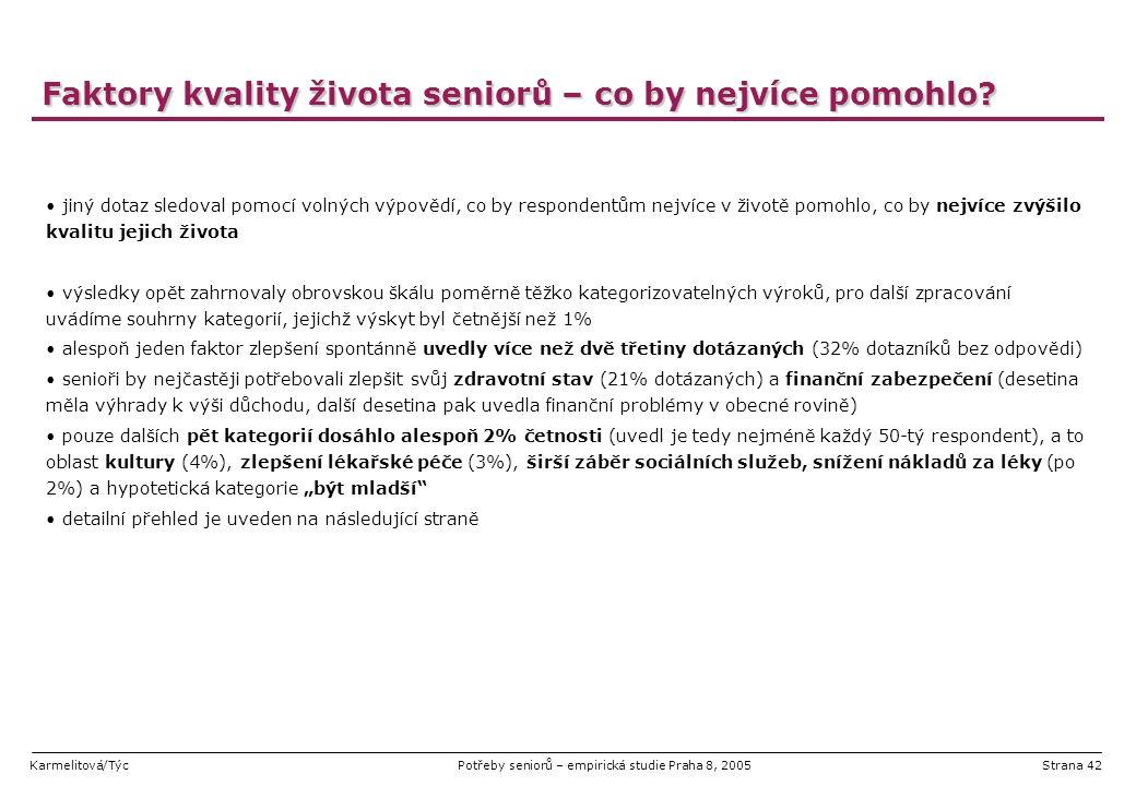 Karmelitová/TýcPotřeby seniorů – empirická studie Praha 8, 2005Strana 42 Faktory kvality života seniorů – co by nejvíce pomohlo? jiný dotaz sledoval p