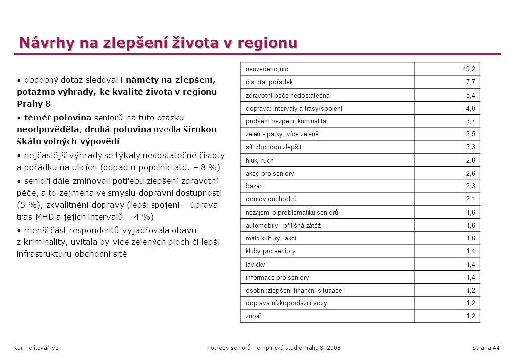 Karmelitová/TýcPotřeby seniorů – empirická studie Praha 8, 2005Strana 44 Návrhy na zlepšení života v regionu neuvedeno,nic49,2 čistota, pořádek7,7 zdr