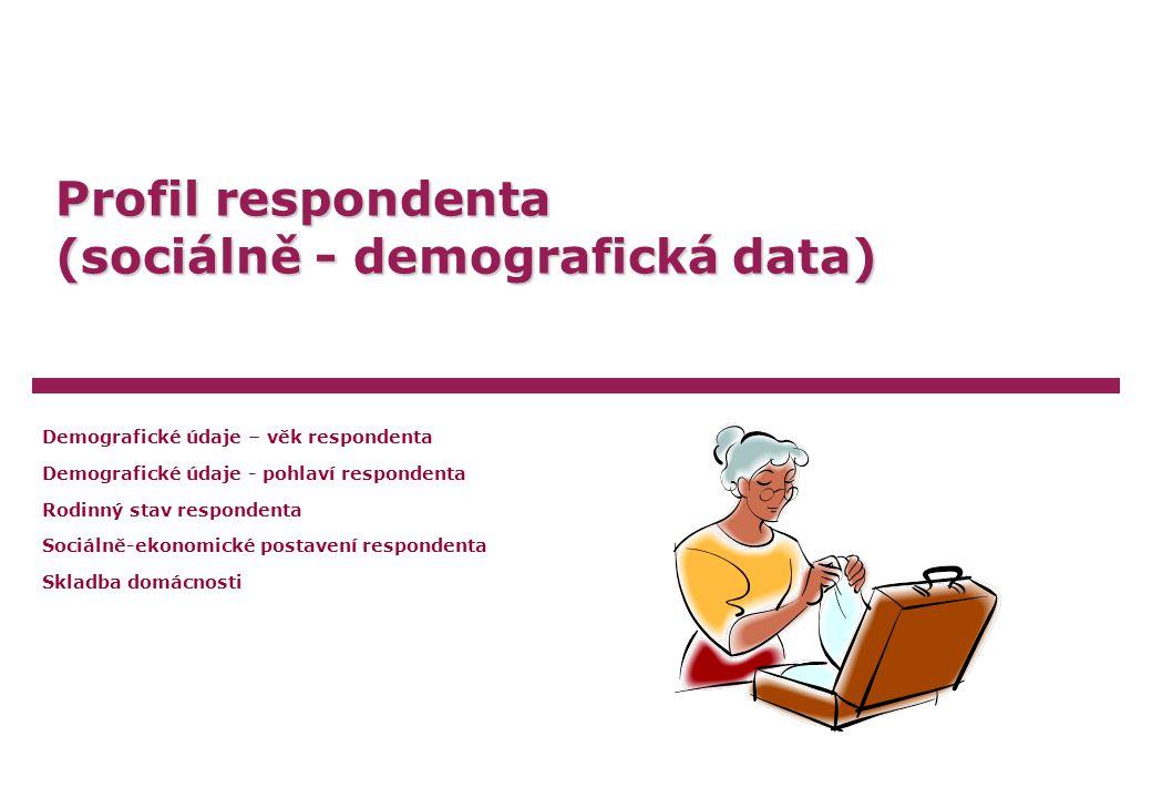 Profil respondenta (sociálně - demografická data) Demografické údaje – věk respondenta Demografické údaje - pohlaví respondenta Rodinný stav responden