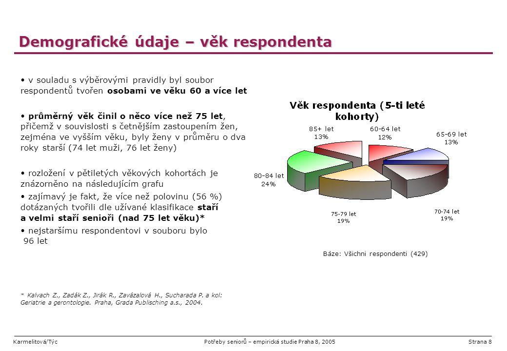Karmelitová/TýcPotřeby seniorů – empirická studie Praha 8, 2005Strana 8 Demografické údaje – věk respondenta v souladu s výběrovými pravidly byl soubo