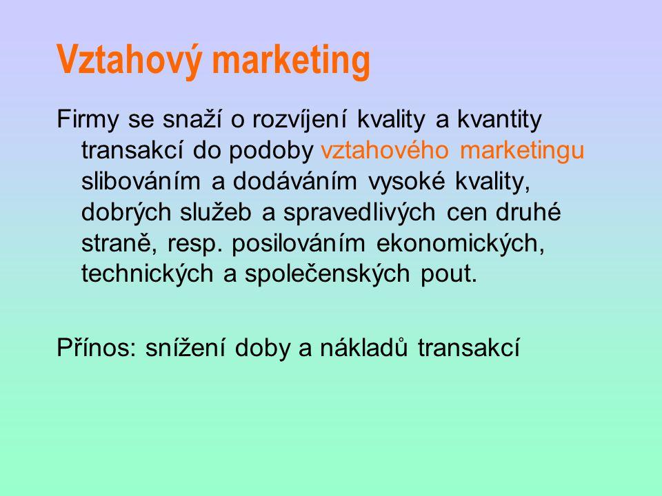 Vztahový marketing Firmy se snaží o rozvíjení kvality a kvantity transakcí do podoby vztahového marketingu slibováním a dodáváním vysoké kvality, dobr