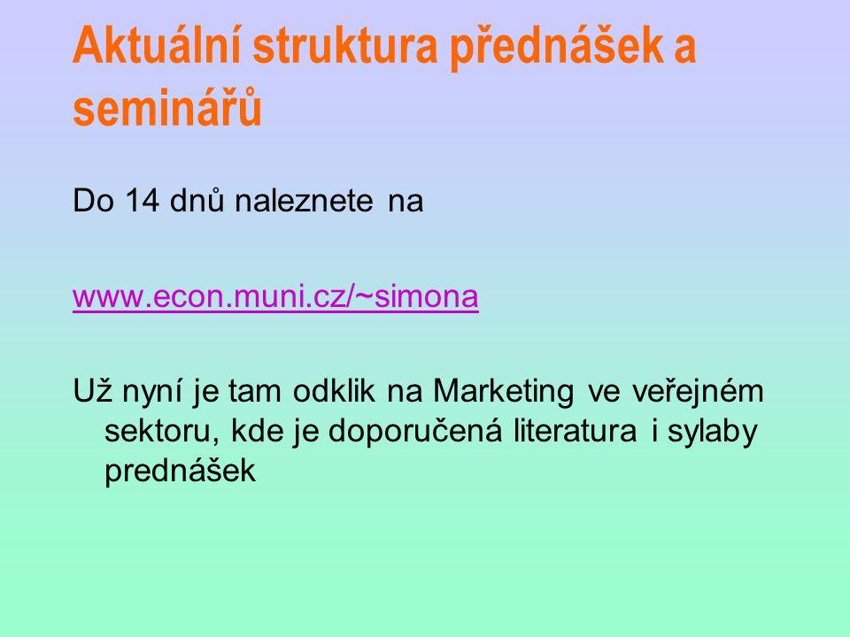 Aktuální struktura přednášek a seminářů Do 14 dnů naleznete na www.econ.muni.cz/~simona Už nyní je tam odklik na Marketing ve veřejném sektoru, kde je
