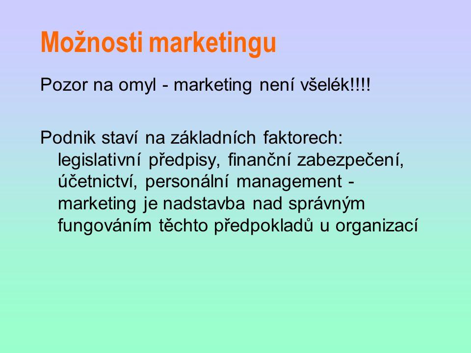 Možnosti marketingu Pozor na omyl - marketing není všelék!!!! Podnik staví na základních faktorech: legislativní předpisy, finanční zabezpečení, účetn