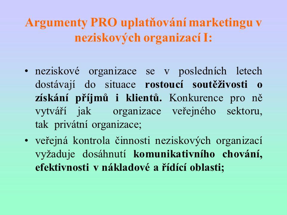 Argumenty PRO uplatňování marketingu v neziskových organizací I: neziskové organizace se v posledních letech dostávají do situace rostoucí soutěživost