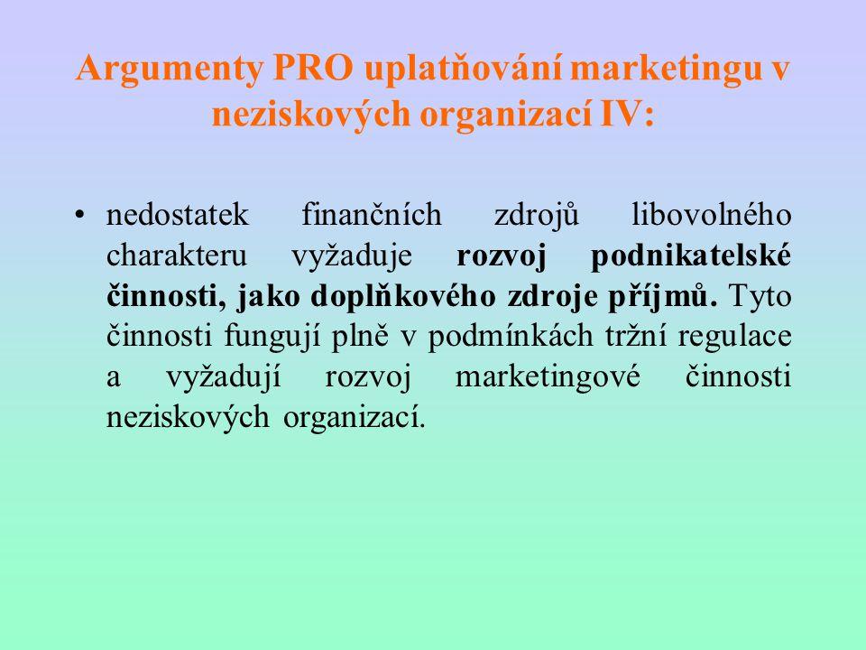 Argumenty PRO uplatňování marketingu v neziskových organizací IV: nedostatek finančních zdrojů libovolného charakteru vyžaduje rozvoj podnikatelské či