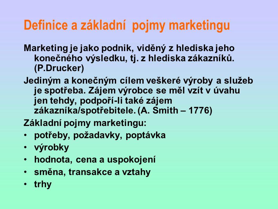 Definice a základní pojmy marketingu Marketing je jako podnik, viděný z hlediska jeho konečného výsledku, tj. z hlediska zákazníků. (P.Drucker) Jediný