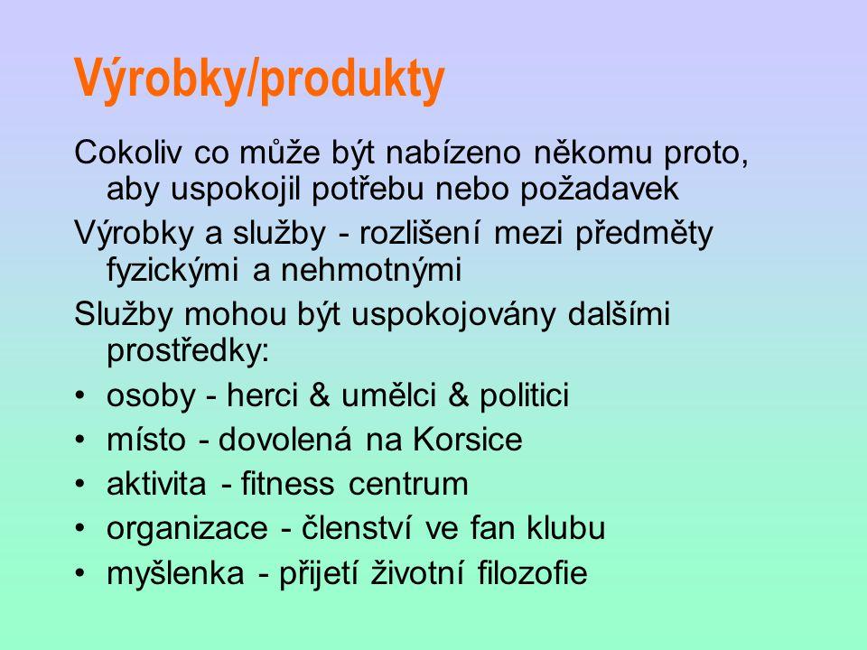 Výrobky/produkty Cokoliv co může být nabízeno někomu proto, aby uspokojil potřebu nebo požadavek Výrobky a služby - rozlišení mezi předměty fyzickými