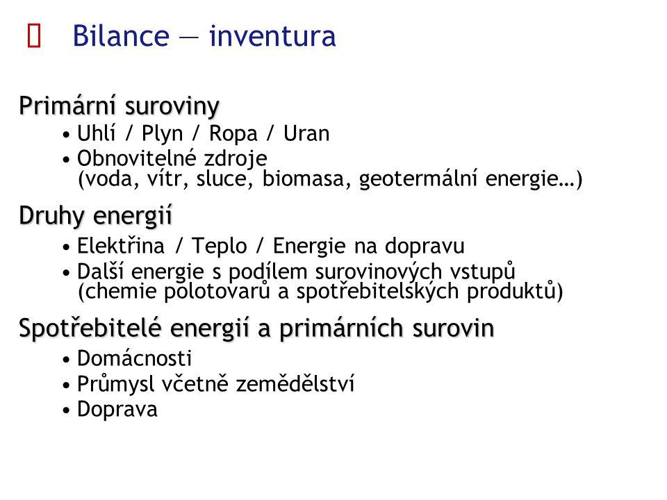  Primární suroviny Primární suroviny Uhlí / Plyn / Ropa / Uran Obnovitelné zdroje (voda, vítr, sluce, biomasa, geotermální energie…) Druhy energií Druhy energií Elektřina / Teplo / Energie na dopravu Další energie s podílem surovinových vstupů (chemie polotovarů a spotřebitelských produktů) Spotřebitelé energií a primárních surovin Spotřebitelé energií a primárních surovin Domácnosti Průmysl včetně zemědělství Doprava Bilance ― inventura
