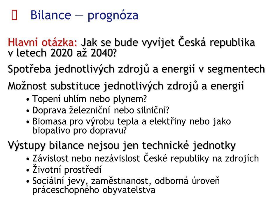  Bilance ― prognóza Hlavní otázka: Jak se bude vyvíjet Česká republika v letech 2020 až 2040? Hlavní otázka: Jak se bude vyvíjet Česká republika v le