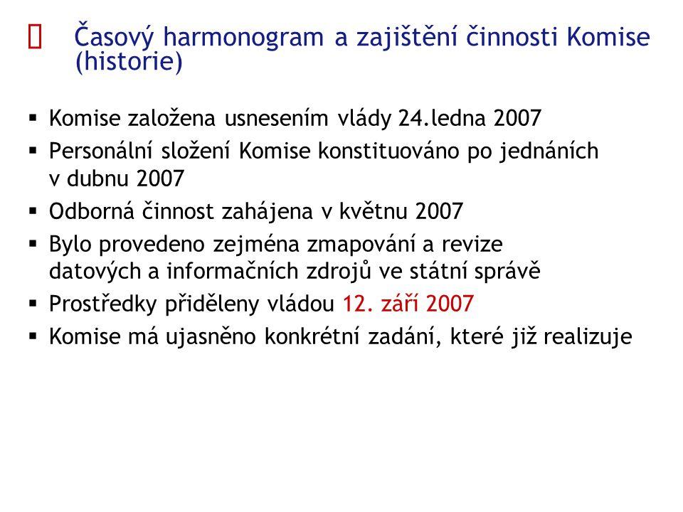  Časový harmonogram a zajištění činnosti Komise (historie)  Komise založena usnesením vlády 24.ledna 2007  Personální složení Komise konstituováno