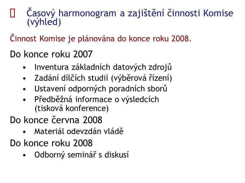  Časový harmonogram a zajištění činnosti Komise (výhled) Činnost Komise je plánována do konce roku 2008. Do konce roku 2007 Inventura základních dato