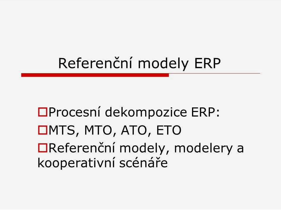 Referenční modely ERP  Procesní dekompozice ERP:  MTS, MTO, ATO, ETO  Referenční modely, modelery a kooperativní scénáře