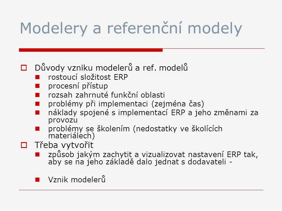 Modelery a referenční modely  Důvody vzniku modelerů a ref.