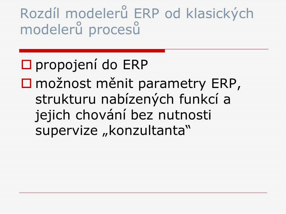 """Rozdíl modelerů ERP od klasických modelerů procesů  propojení do ERP  možnost měnit parametry ERP, strukturu nabízených funkcí a jejich chování bez nutnosti supervize """"konzultanta"""