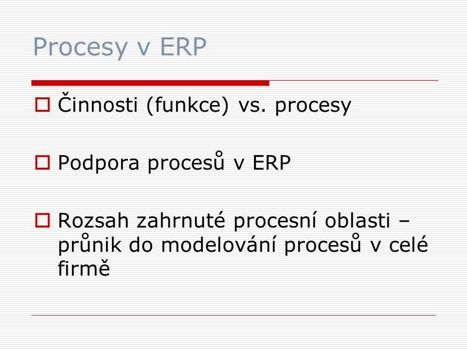 Procesy v ERP  Činnosti (funkce) vs.