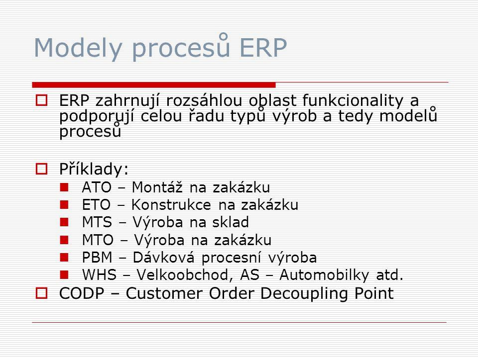 Modely procesů ERP  ERP zahrnují rozsáhlou oblast funkcionality a podporují celou řadu typů výrob a tedy modelů procesů  Příklady: ATO – Montáž na zakázku ETO – Konstrukce na zakázku MTS – Výroba na sklad MTO – Výroba na zakázku PBM – Dávková procesní výroba WHS – Velkoobchod, AS – Automobilky atd.