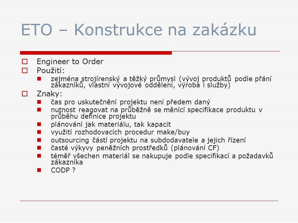ETO – Konstrukce na zakázku  Engineer to Order  Použití: zejména strojírenský a těžký průmysl (vývoj produktů podle přání zákazníků, vlastní vývojové oddělení, výroba i služby)  Znaky: čas pro uskutečnění projektu není předem daný nutnost reagovat na průběžně se měnící specifikace produktu v průběhu definice projektu plánování jak materiálu, tak kapacit využití rozhodovacích procedur make/buy outsourcing částí projektu na subdodavatele a jejich řízení časté výkyvy peněžních prostředků (plánování CF) téměř všechen materiál se nakupuje podle specifikací a požadavků zákazníka CODP ?