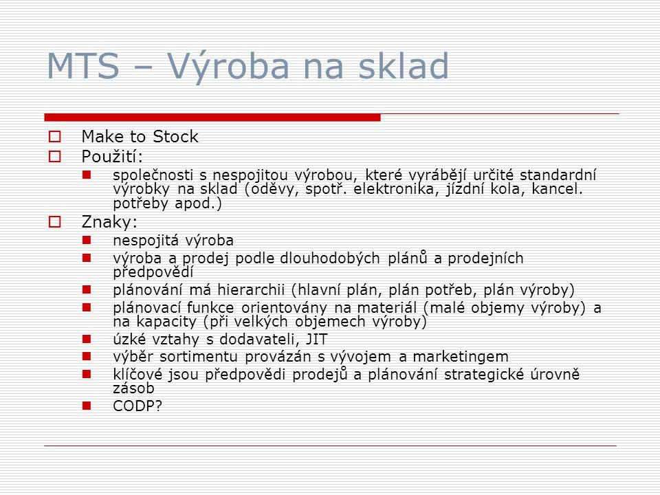 MTS – Výroba na sklad  Make to Stock  Použití: společnosti s nespojitou výrobou, které vyrábějí určité standardní výrobky na sklad (oděvy, spotř.