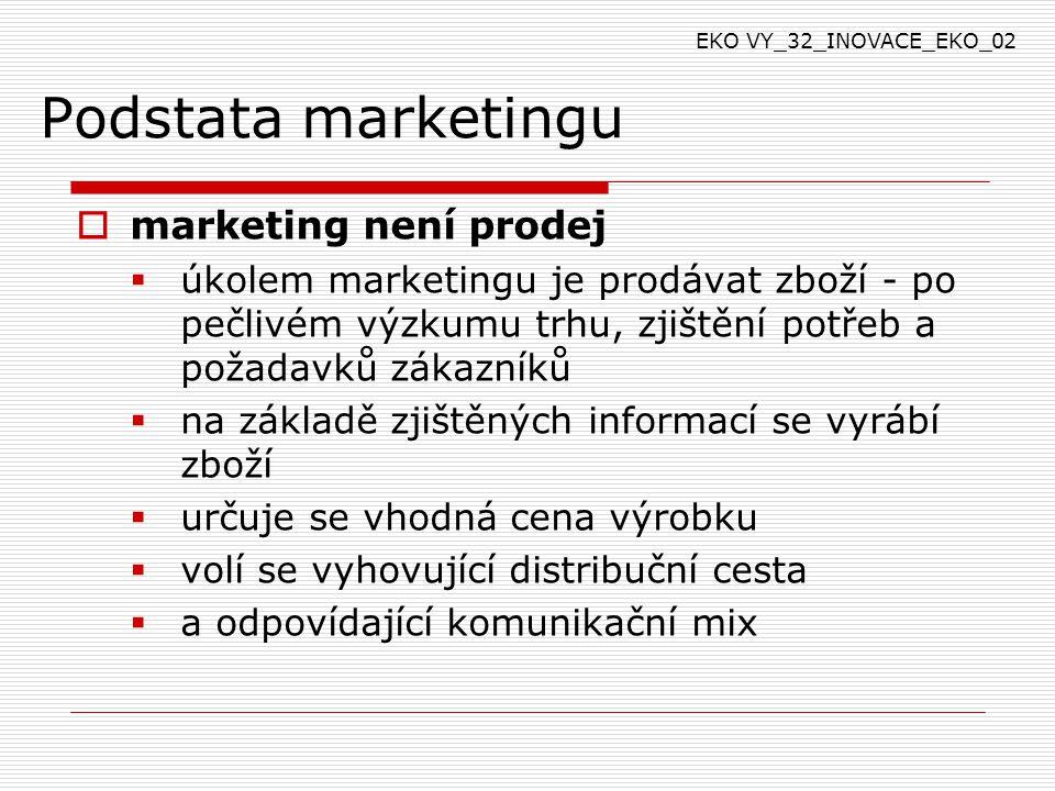 Podstata marketingu  marketing není prodej  úkolem marketingu je prodávat zboží - po pečlivém výzkumu trhu, zjištění potřeb a požadavků zákazníků  na základě zjištěných informací se vyrábí zboží  určuje se vhodná cena výrobku  volí se vyhovující distribuční cesta  a odpovídající komunikační mix EKO VY_32_INOVACE_EKO_02