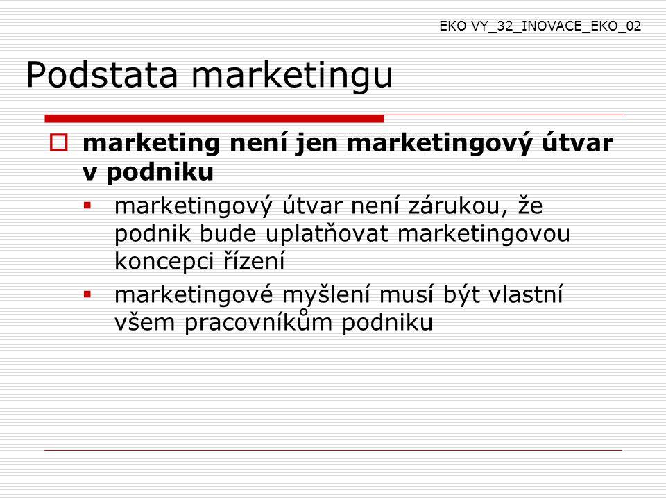 Podstata marketingu  marketing není jen marketingový útvar v podniku  marketingový útvar není zárukou, že podnik bude uplatňovat marketingovou koncepci řízení  marketingové myšlení musí být vlastní všem pracovníkům podniku EKO VY_32_INOVACE_EKO_02