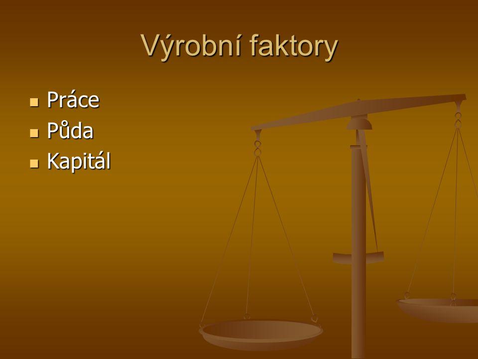 Výrobní faktory Práce Práce Půda Půda Kapitál Kapitál