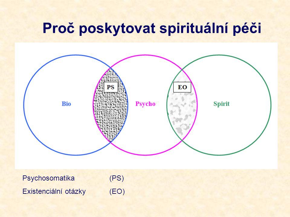 Proč poskytovat spirituální péči Psychosomatika (PS) Existenciální otázky(EO)