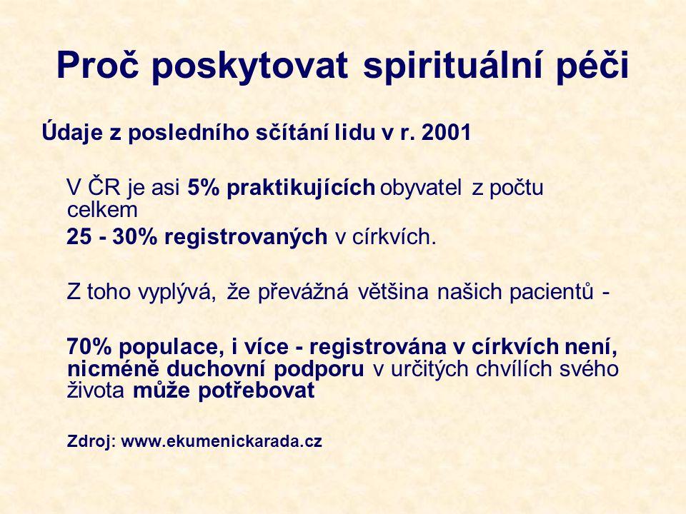 Proč poskytovat spirituální péči Údaje z posledního sčítání lidu v r.