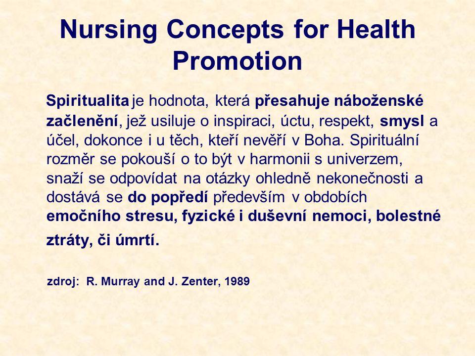 Rozlišení mezi spiritualitou a religiozitou Zdroj: Koenig a spol, Handbook of Religion and Health, 2001