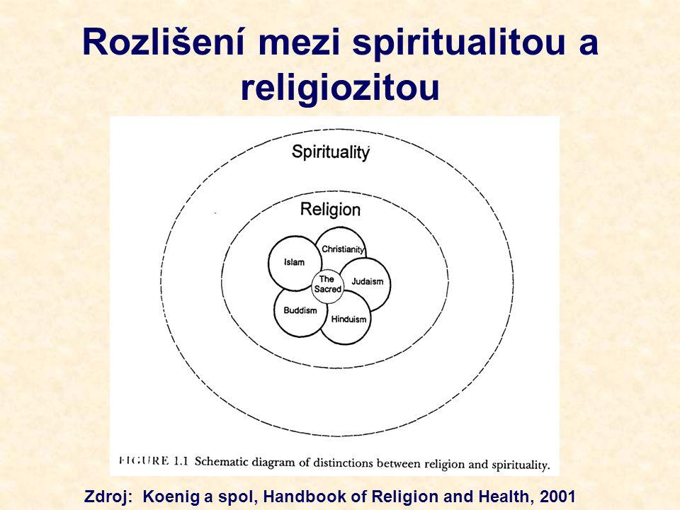 Spirituální péče zde součást ošetřovatelské péče - tudíž většinou neznamená totéž co péče náboženská, i když ji zatím poskytují duchovní z jednotlivých církví (ti by měli by mít specifické vzdělání i praxi a měli by být otevřeni všem lidem bez ohledu na jejich vyznání) v ČR se dosud setkáváme s velkým počtem zdravotníků i teologů, kteří se domnívají, že spirituální péče ve zdravotnictví náleží především lidem religiózním