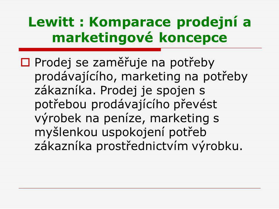 Lewitt : Komparace prodejní a marketingové koncepce  Prodej se zaměřuje na potřeby prodávajícího, marketing na potřeby zákazníka. Prodej je spojen s