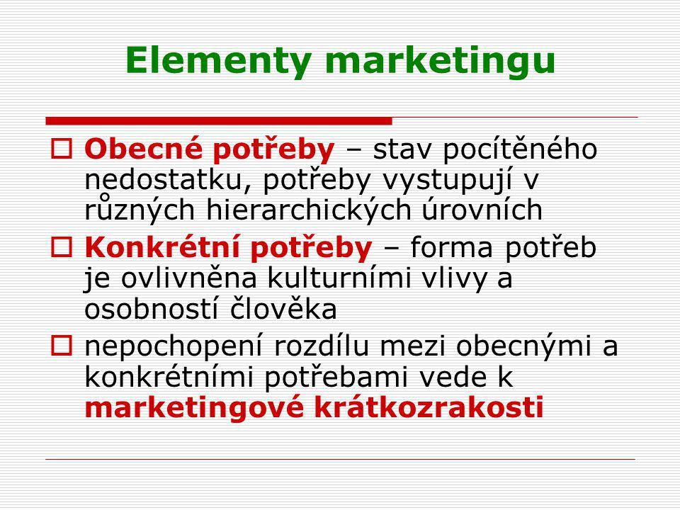 Elementy marketingu  Obecné potřeby – stav pocítěného nedostatku, potřeby vystupují v různých hierarchických úrovních  Konkrétní potřeby – forma pot