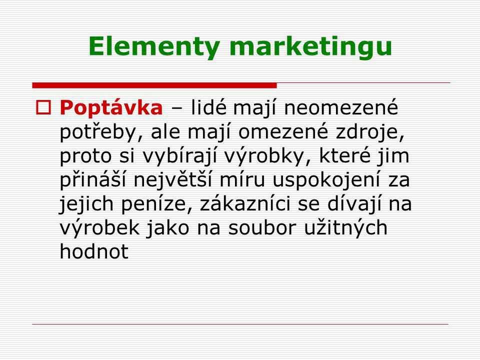 Elementy marketingu  Poptávka – lidé mají neomezené potřeby, ale mají omezené zdroje, proto si vybírají výrobky, které jim přináší největší míru uspo