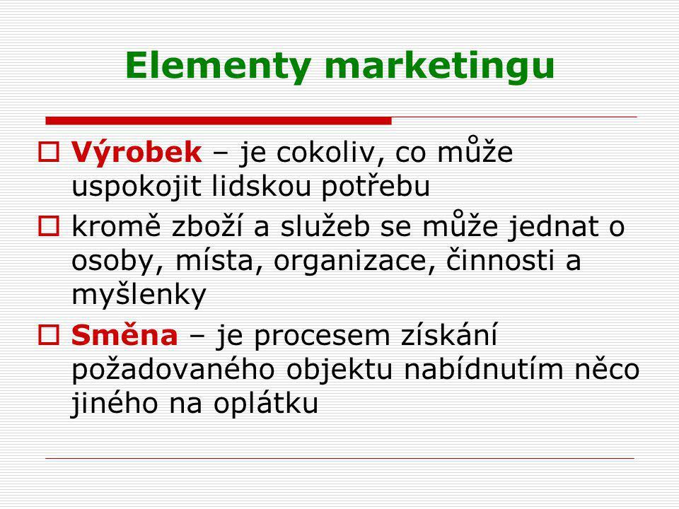 Elementy marketingu  Výrobek – je cokoliv, co může uspokojit lidskou potřebu  kromě zboží a služeb se může jednat o osoby, místa, organizace, činnos